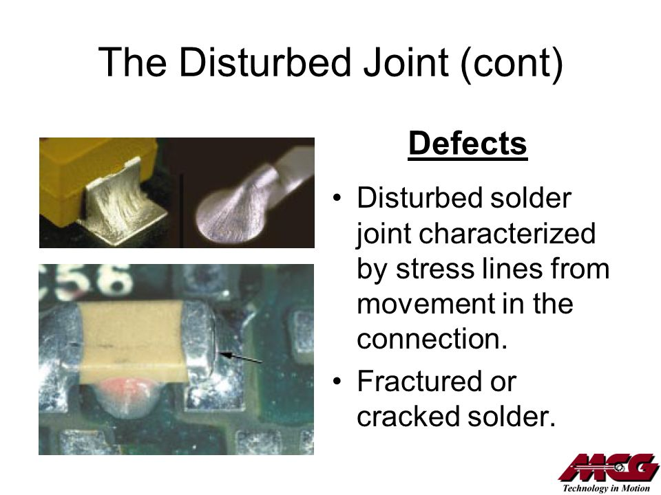 The Disturbed Joint (cont)