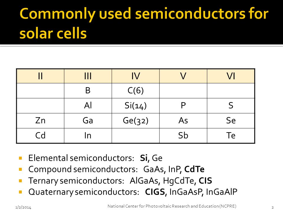 Commonly used semiconductors for solar cells