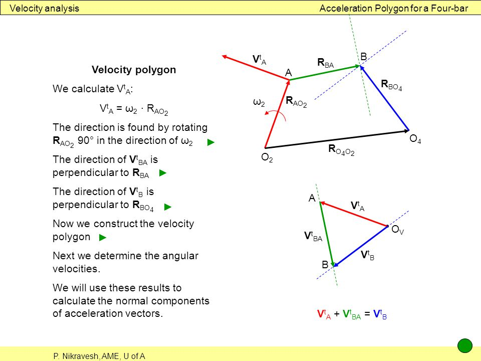 Acceleration polygon for a four bar mechanism ppt download 4 the ccuart Images
