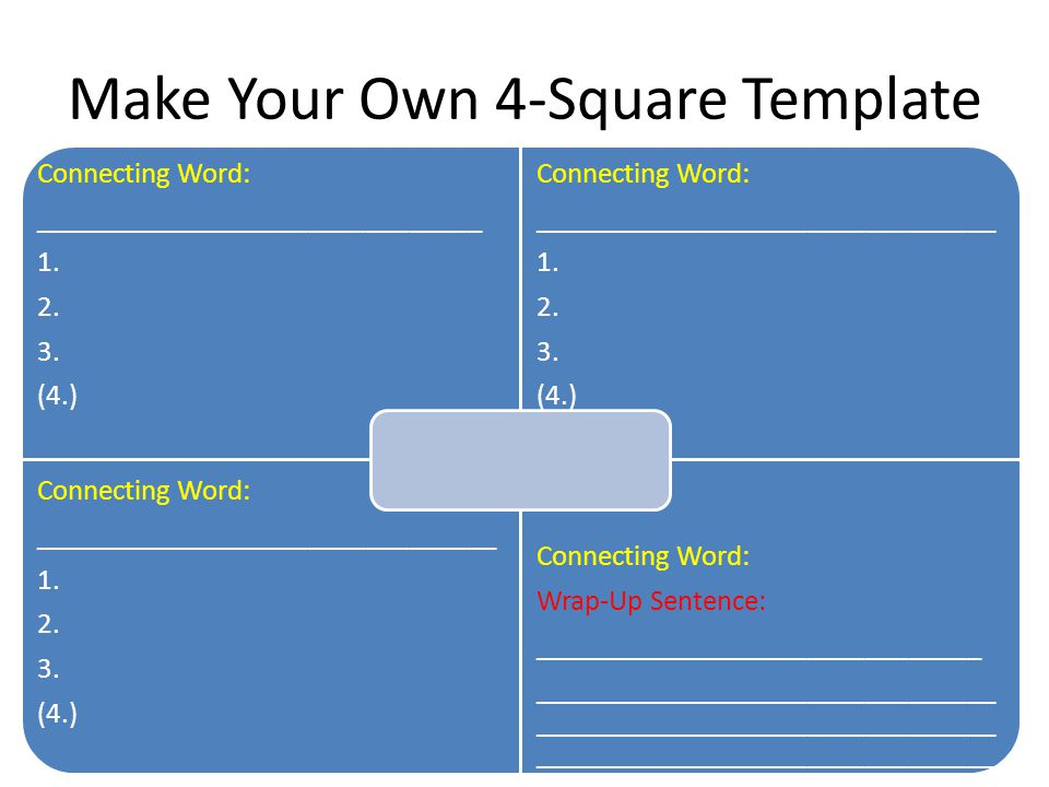 building essays building essays using the four square writing