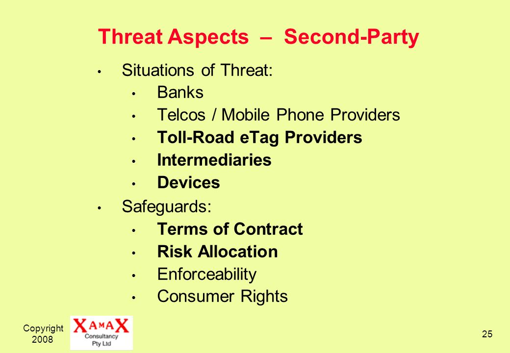 Threat Aspects – Second-Party