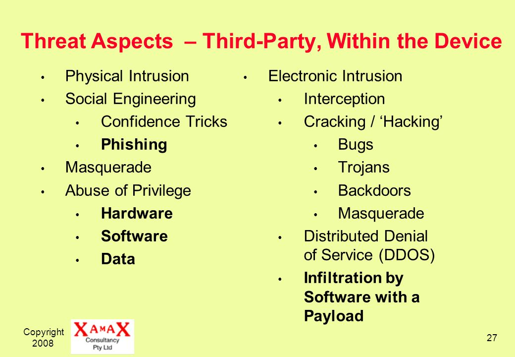 Threat Aspects – Third-Party, Within the Device