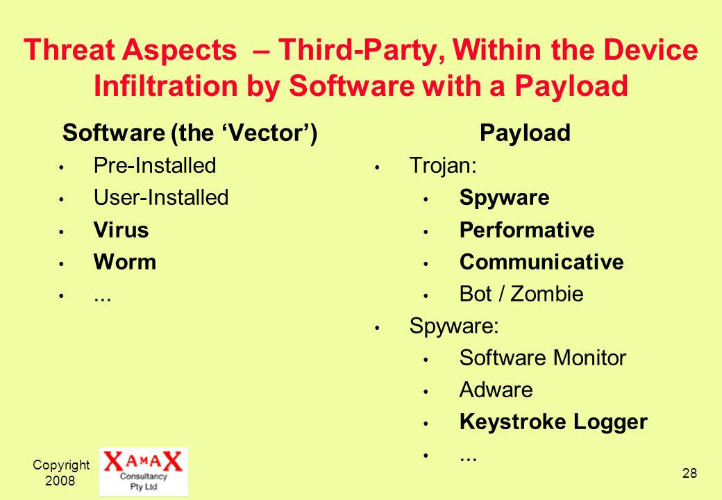 Software (the 'Vector')