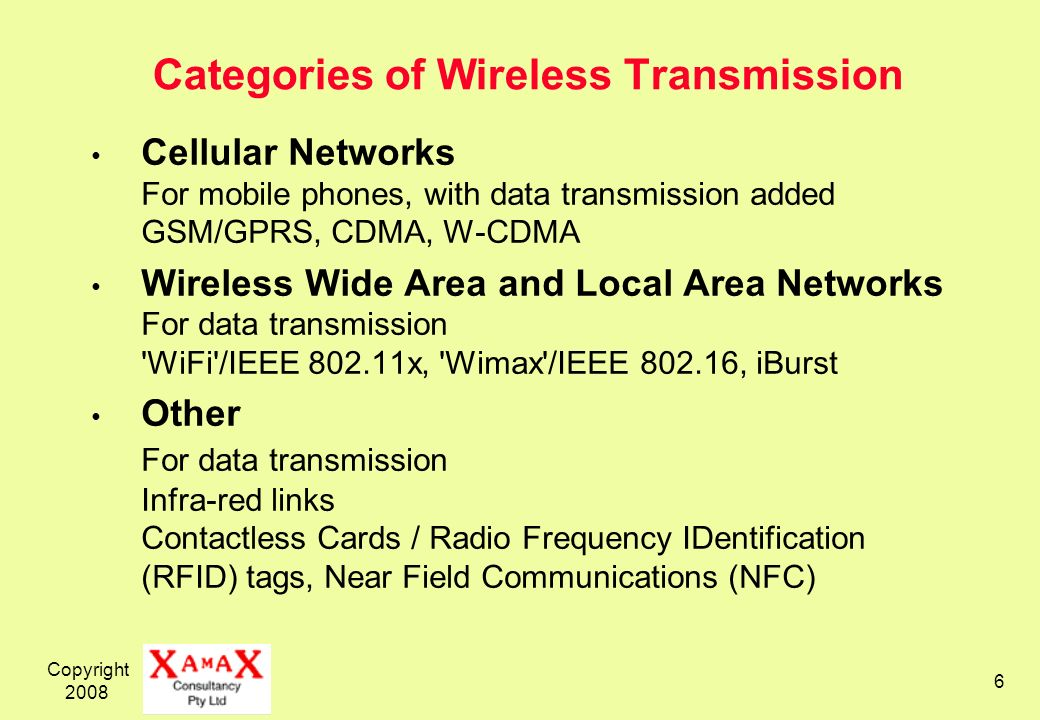 Categories of Wireless Transmission
