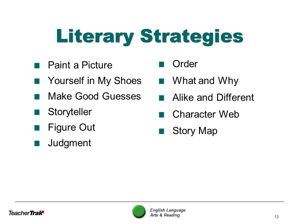 Literary Strategies Order Paint a Picture What and Why