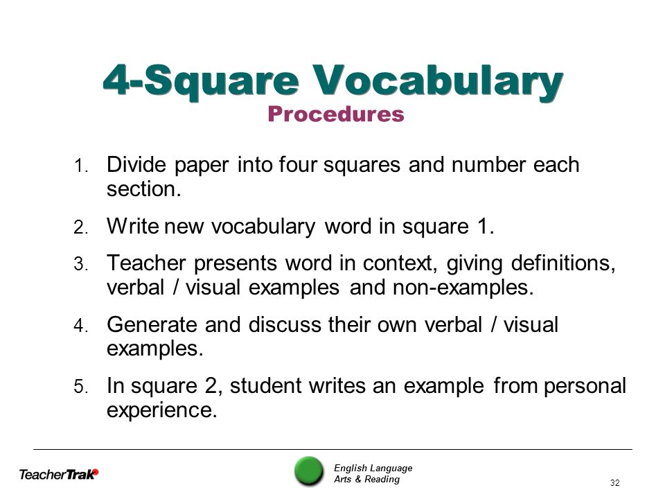 4-Square Vocabulary Procedures