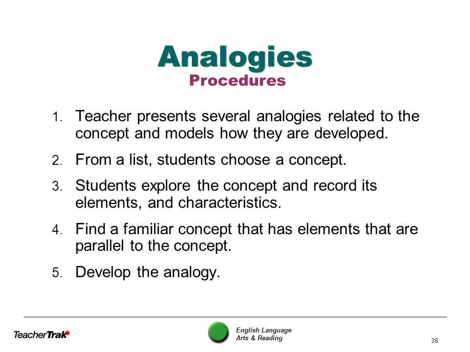 Analogies Procedures. Teacher presents several analogies related to the concept and models how they are developed.