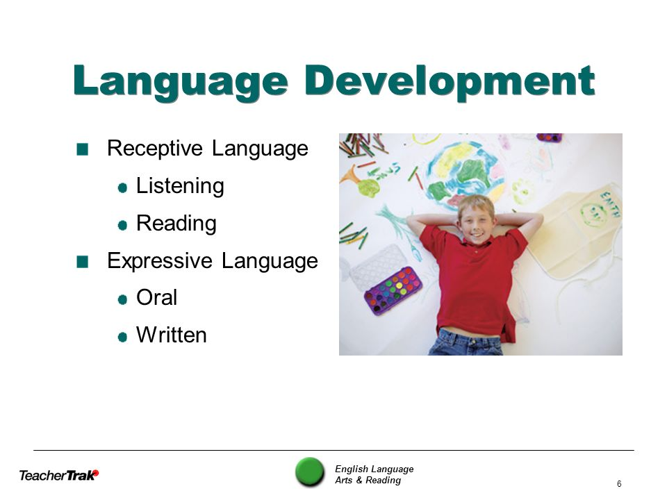 Language Development Receptive Language Listening Reading
