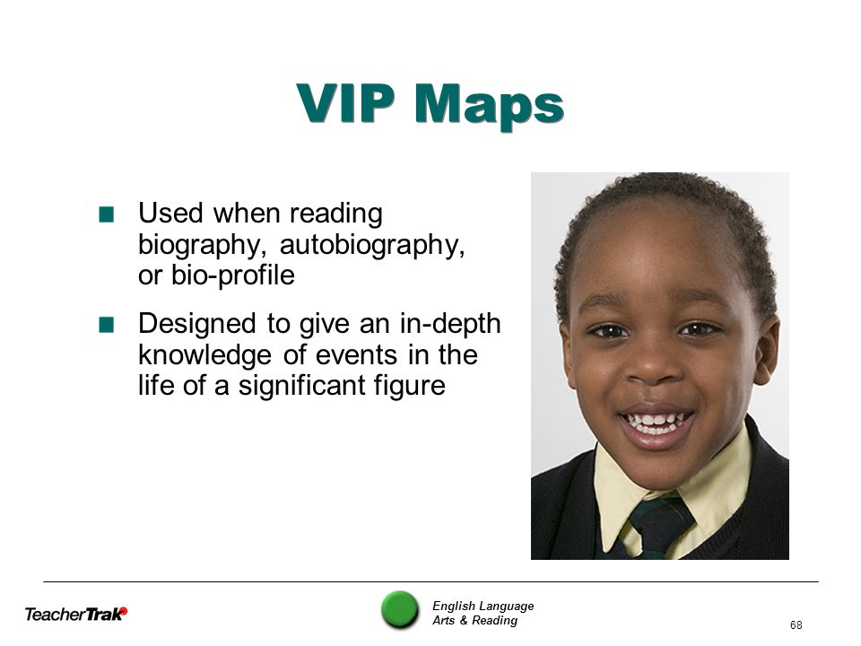 VIP Maps Used when reading biography, autobiography, or bio-profile