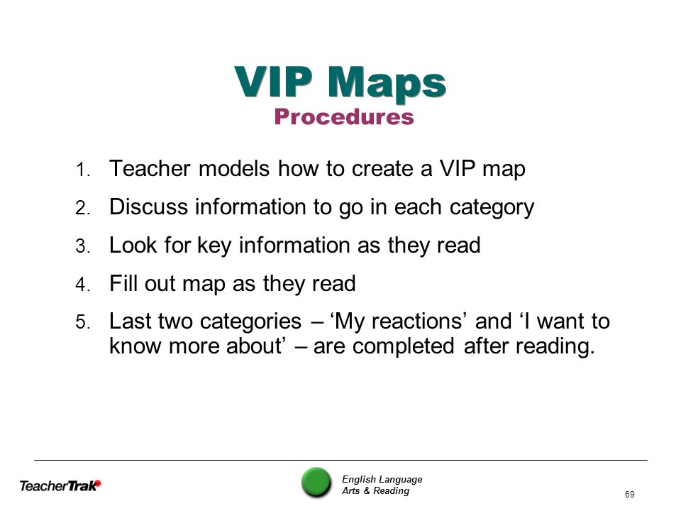 VIP Maps Procedures Teacher models how to create a VIP map