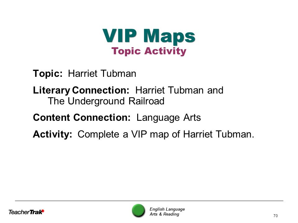 VIP Maps Topic Activity Topic: Harriet Tubman