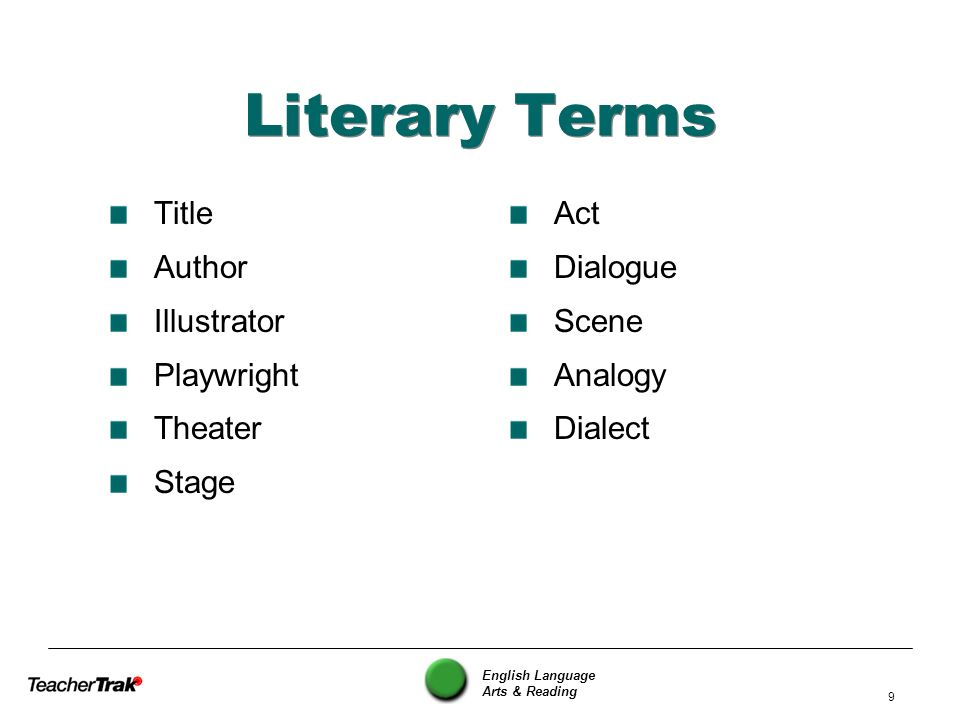 Literary Terms Title Author Illustrator Playwright Theater Stage Act