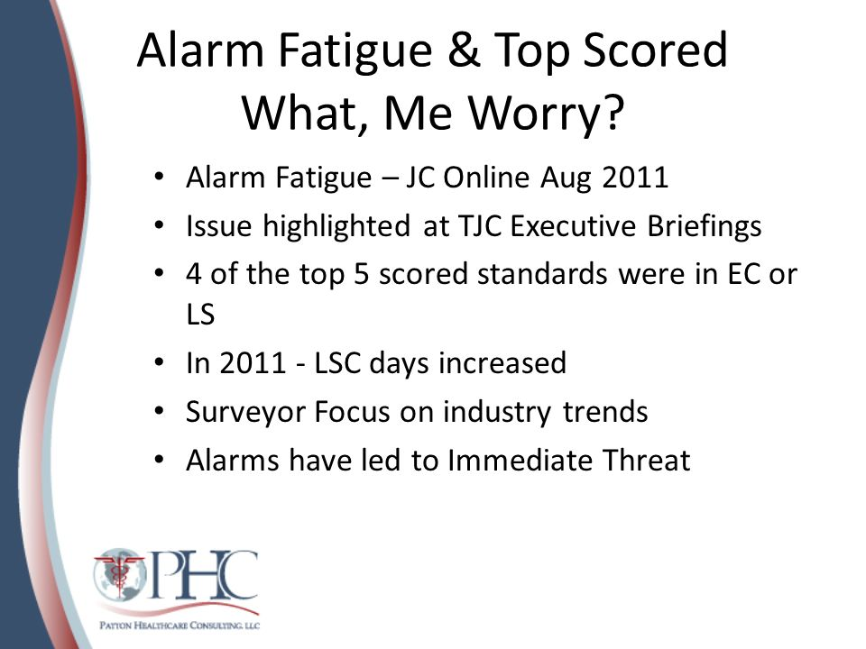 Alarm Fatigue & Top Scored What, Me Worry