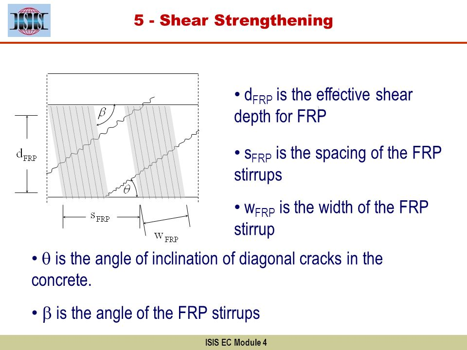 dfrp is the effective shear depth for FRP