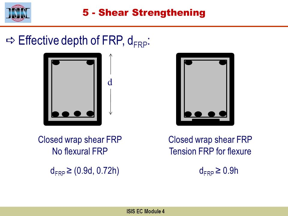 Tension FRP for flexure