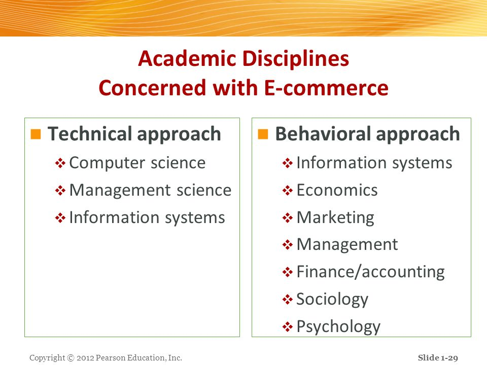 Academic Disciplines Concerned with E-commerce