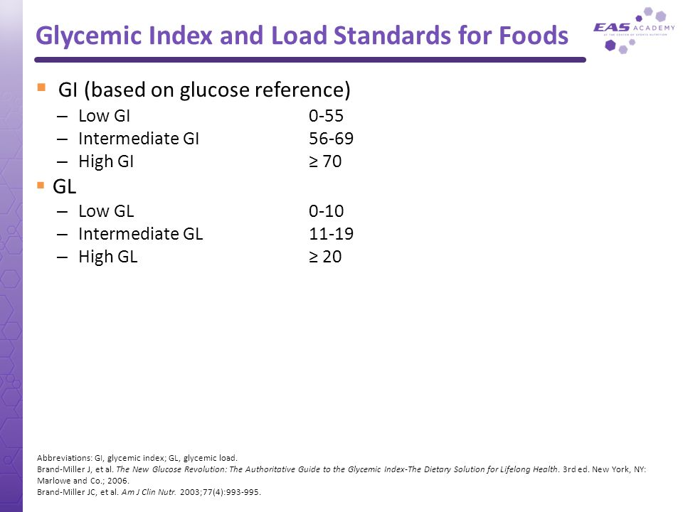 Glycemic Index and Load Standards for Foods