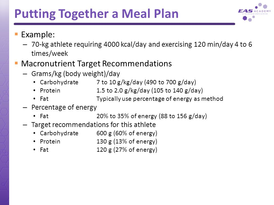 Putting Together a Meal Plan