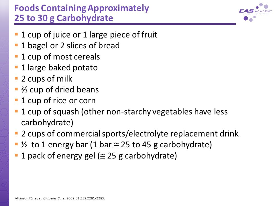 Foods Containing Approximately 25 to 30 g Carbohydrate
