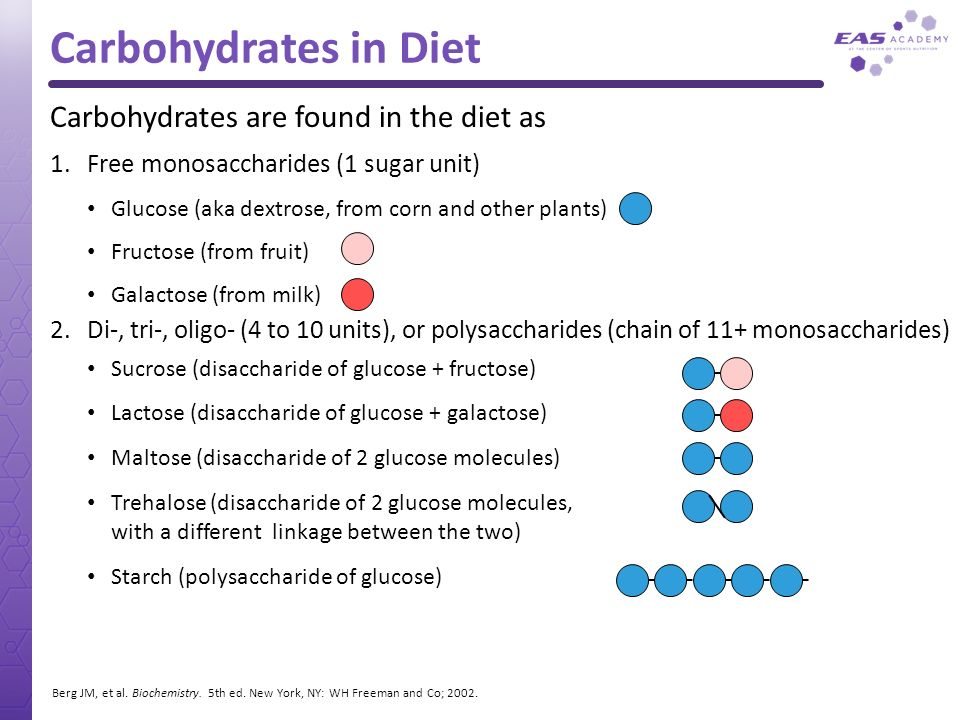 Carbohydrates in Diet Carbohydrates are found in the diet as