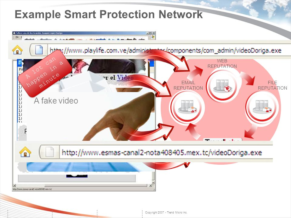 Example Smart Protection Network