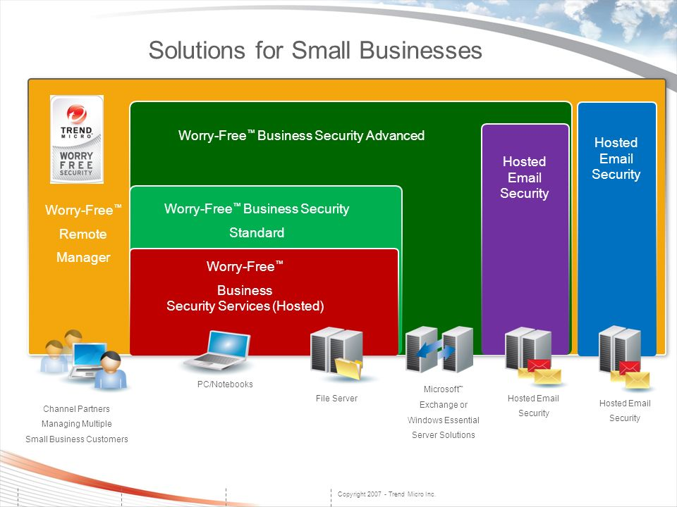 Solutions for Small Businesses