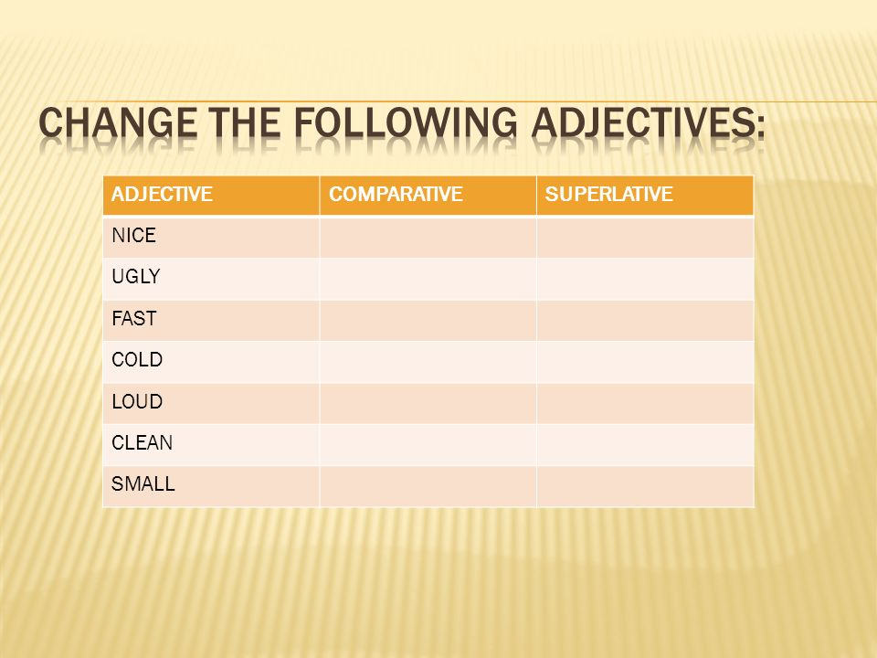 CHANGE THE FOLLOWING ADJECTIVES: