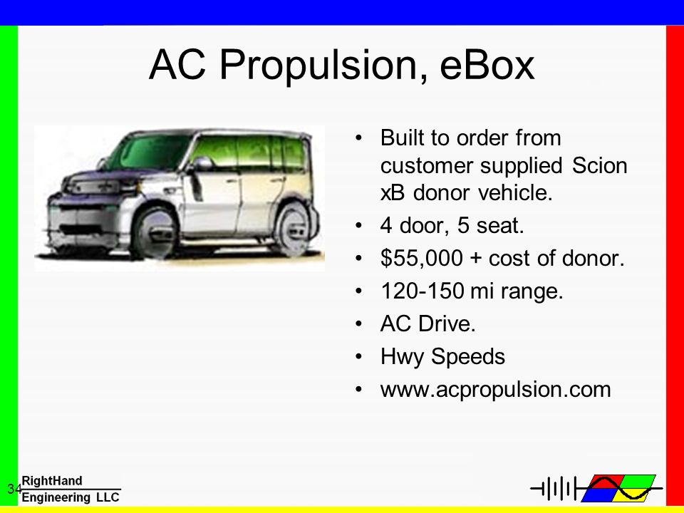 AC Propulsion, eBox Built to order from customer supplied Scion xB donor vehicle. 4 door, 5 seat. $55,000 + cost of donor.