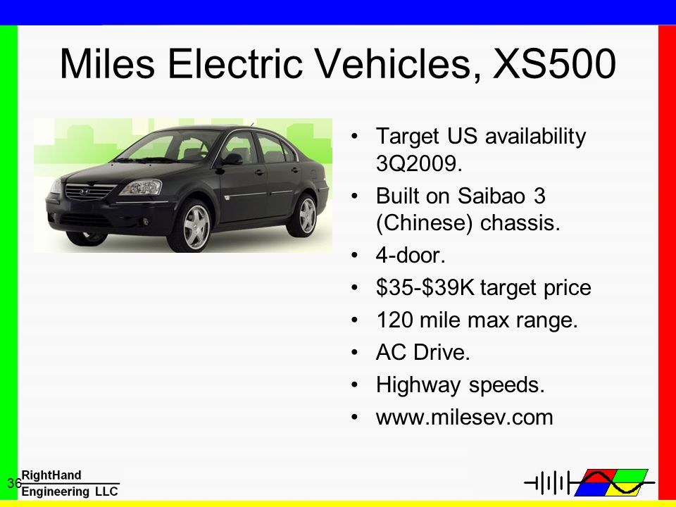 Miles Electric Vehicles, XS500