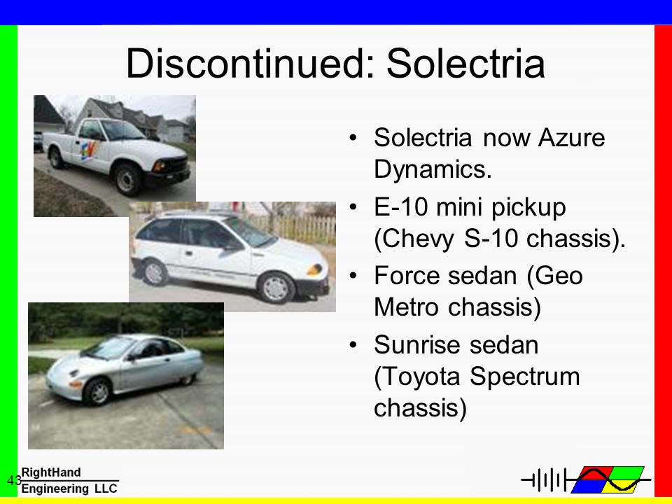 Discontinued: Solectria