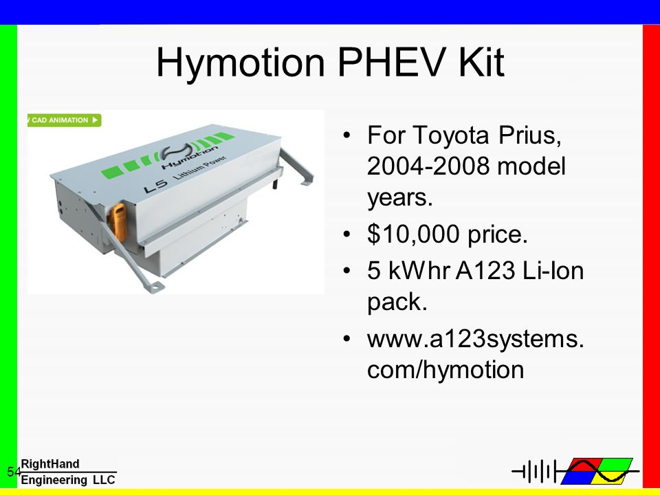 Hymotion PHEV Kit For Toyota Prius, model years.