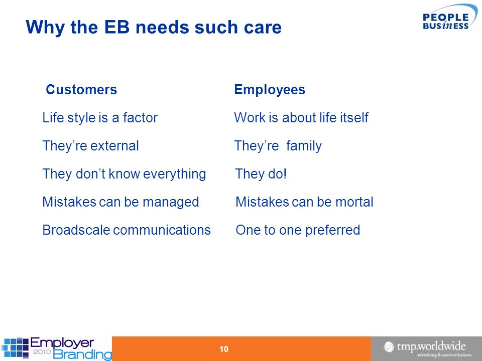Why the EB needs such care