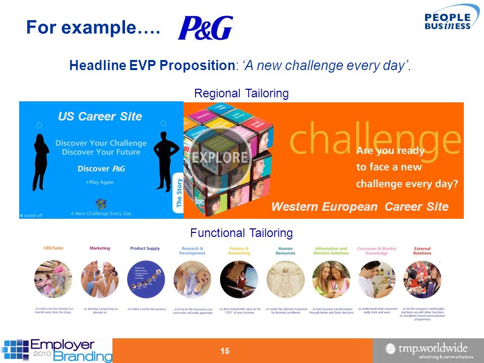 For example…. Headline EVP Proposition: 'A new challenge every day'.