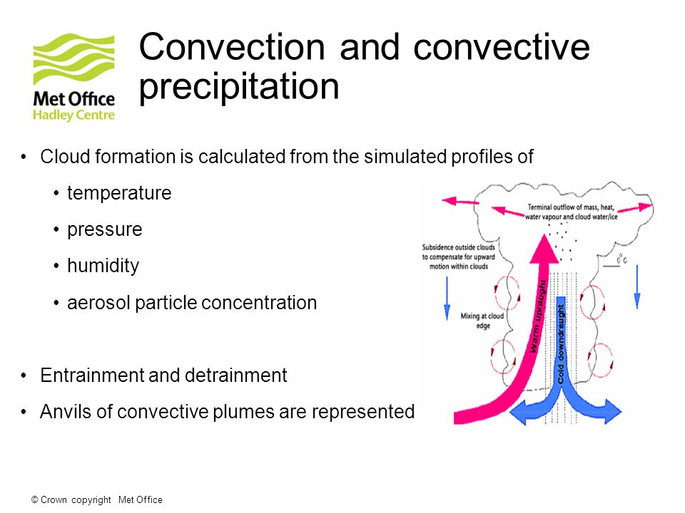 Convection and convective precipitation