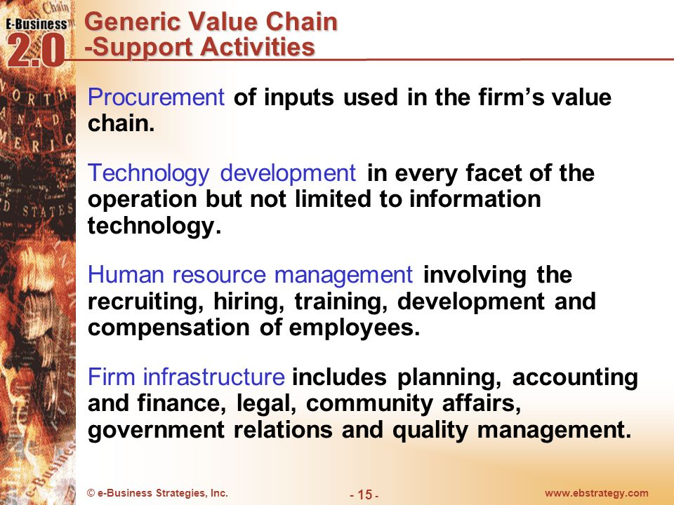 Generic Value Chain -Support Activities
