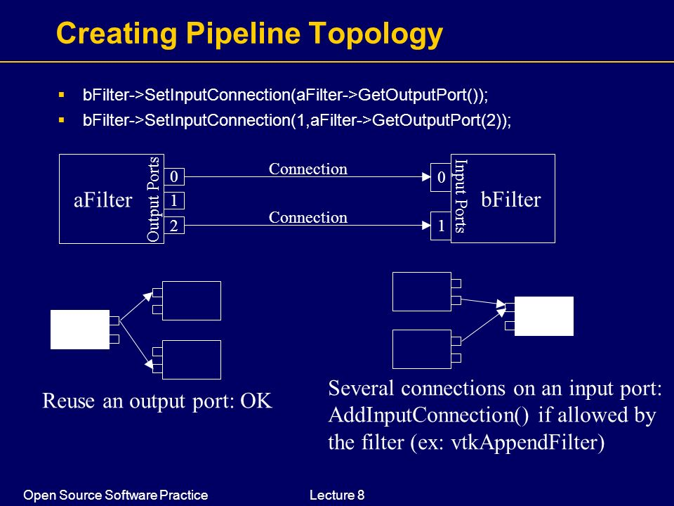 Creating Pipeline Topology
