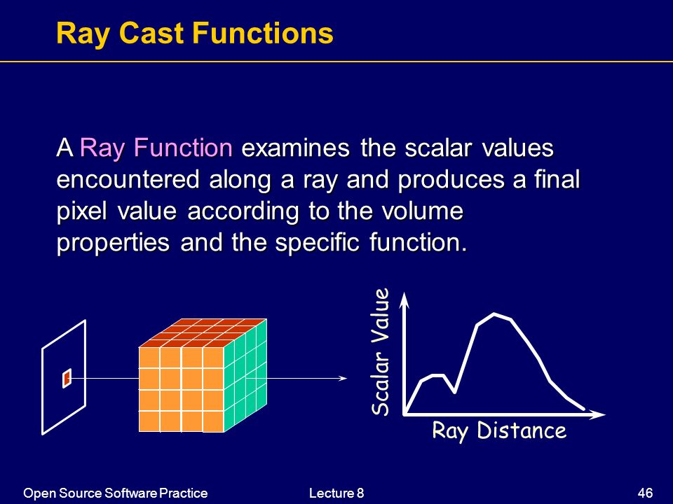 Ray Cast Functions