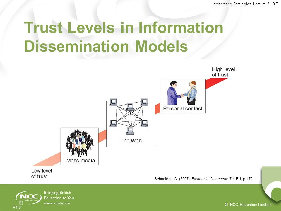Trust Levels in Information Dissemination Models