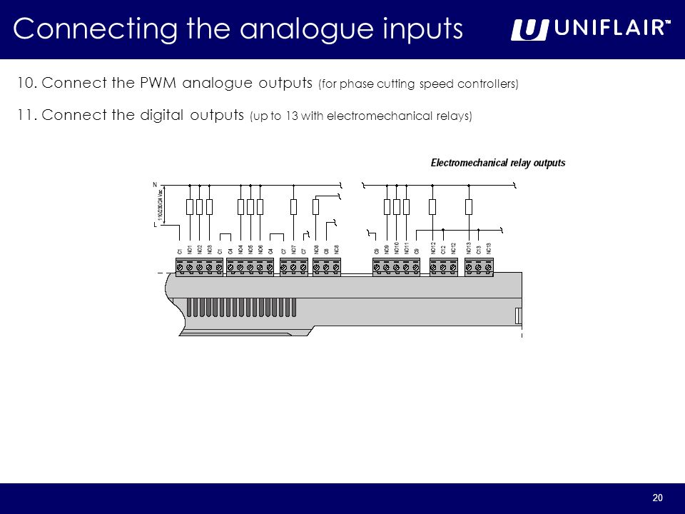 Connecting the analogue inputs