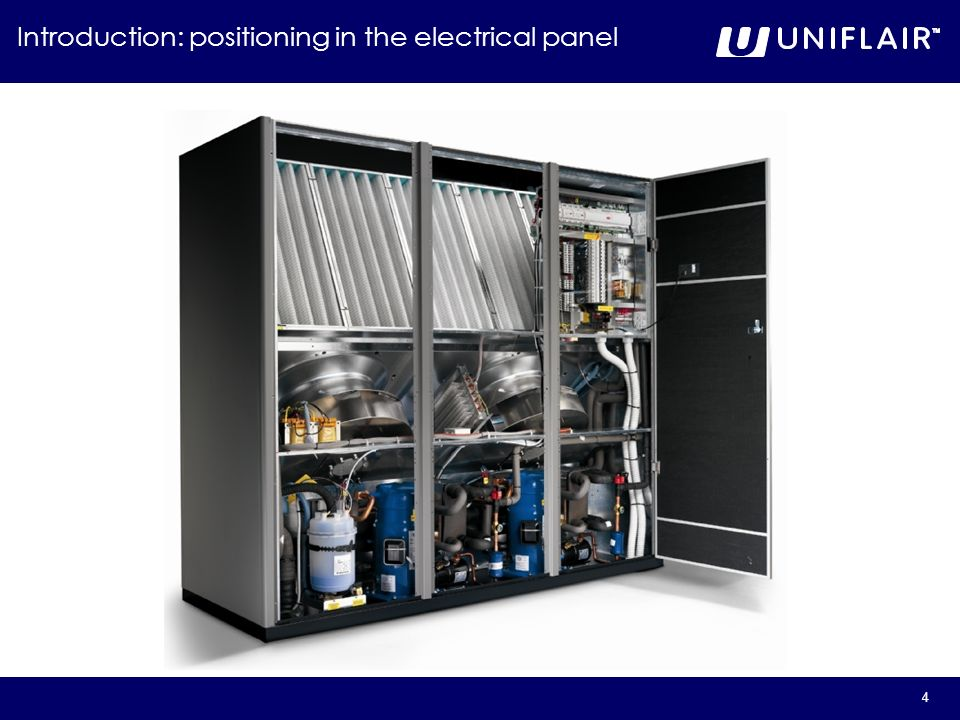 Introduction: positioning in the electrical panel