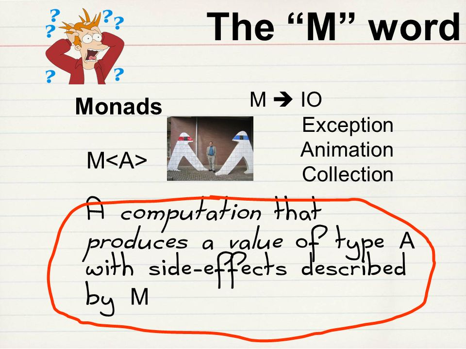The M word M  IO Exception Animation Collection. Monads.