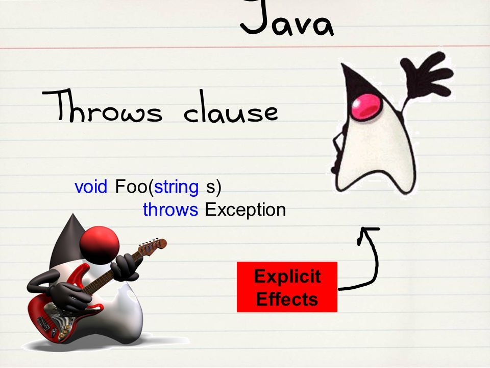 Java Throws clause void Foo(string s) throws Exception Explicit