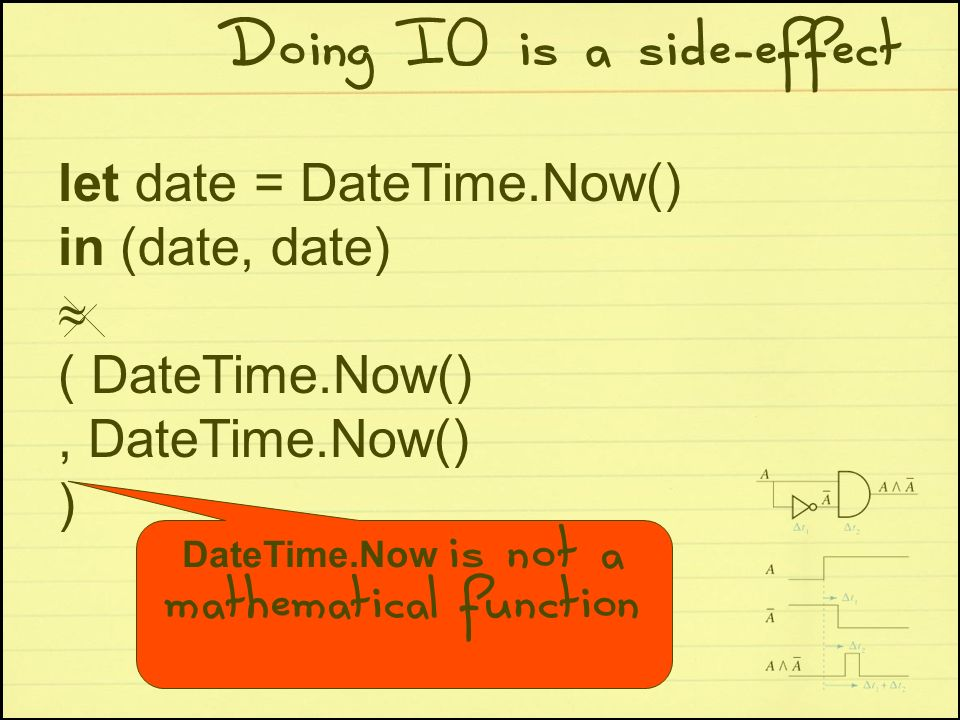 DateTime.Now is not a mathematical function