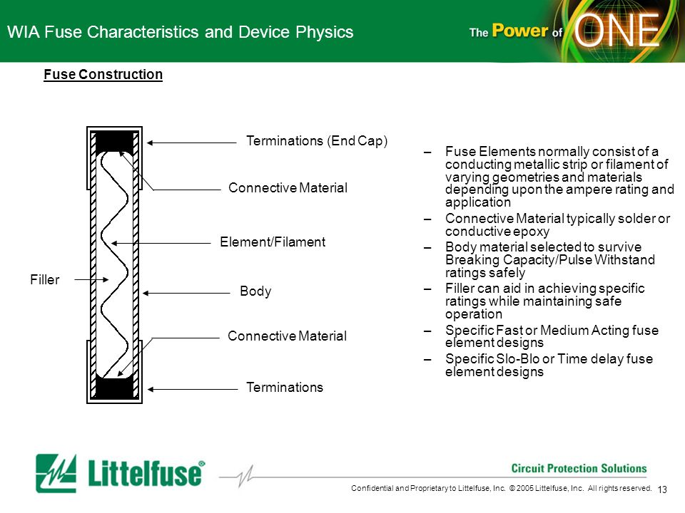WIA Fuse Characteristics and Device Physics