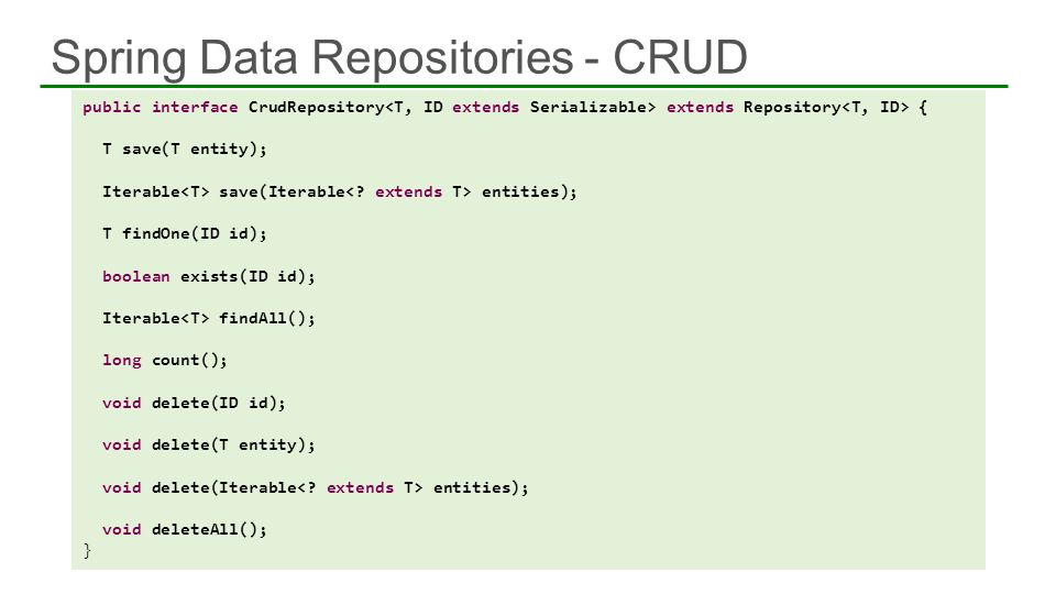 Spring Data Repositories - CRUD