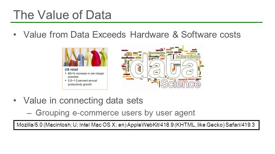 The Value of Data Value from Data Exceeds Hardware & Software costs