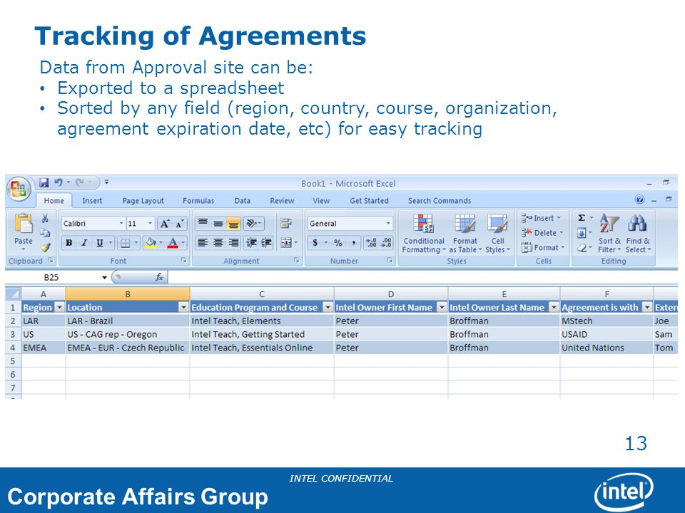 Tracking of Agreements