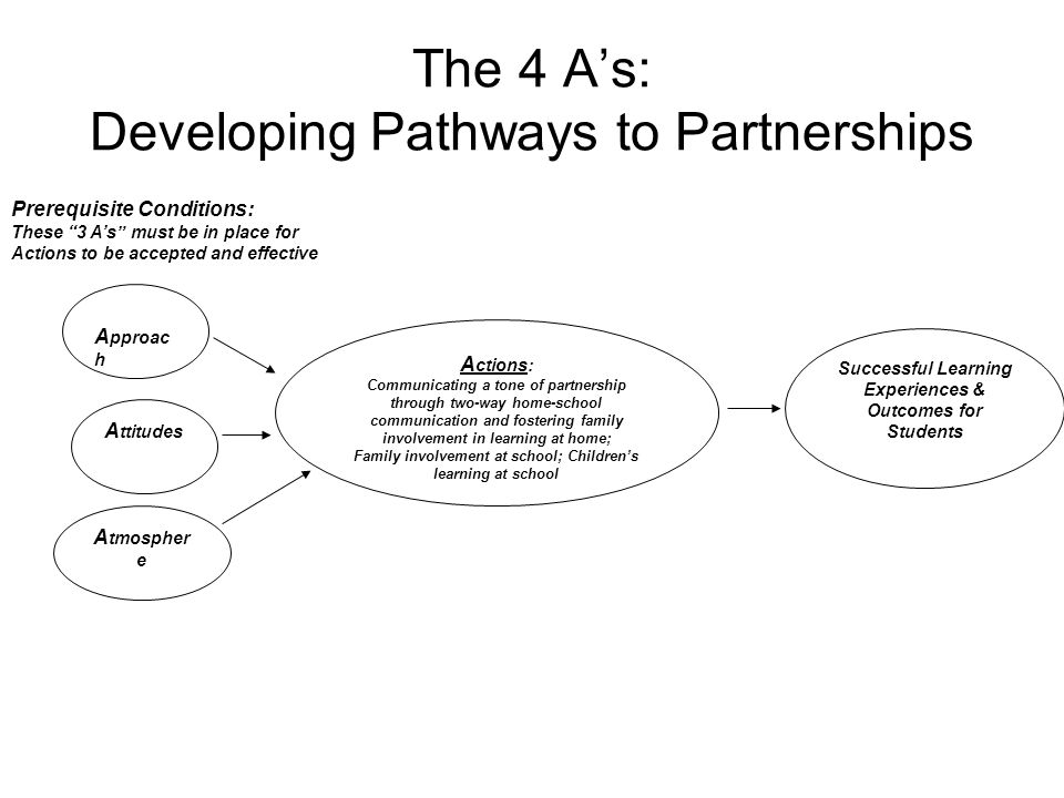 The 4 A's: Developing Pathways to Partnerships