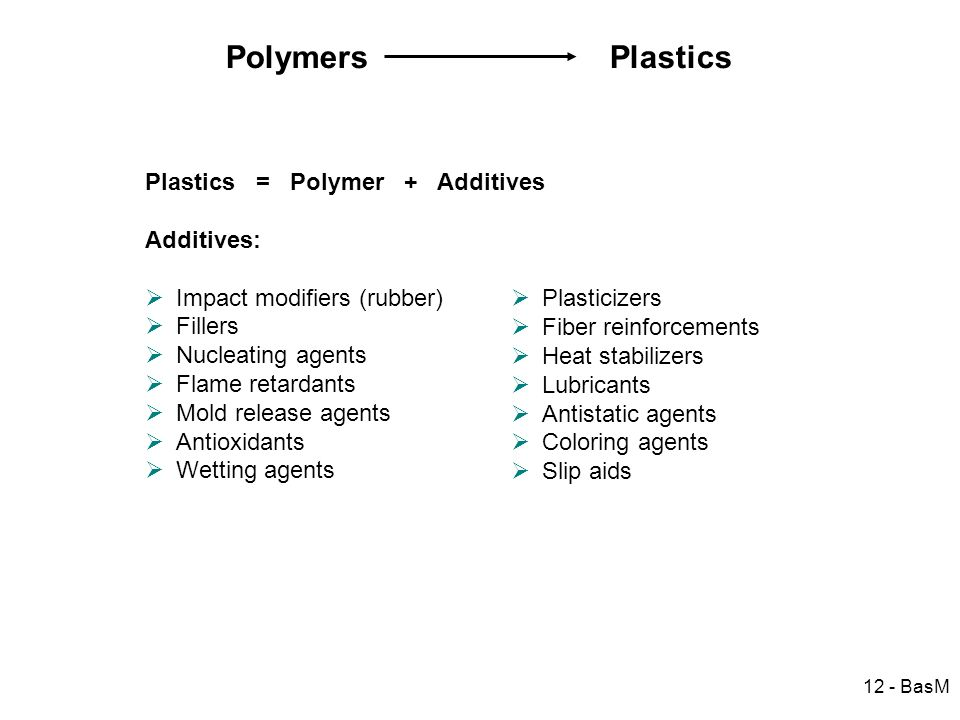 Polymers Plastics Plastics = Polymer + Additives Additives: