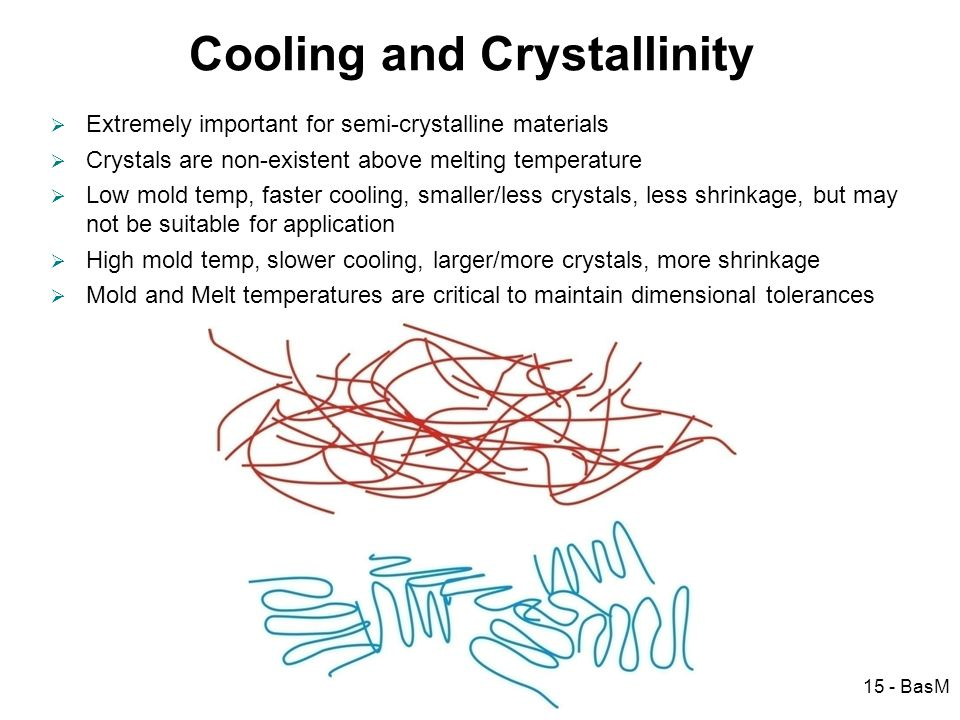 Cooling and Crystallinity